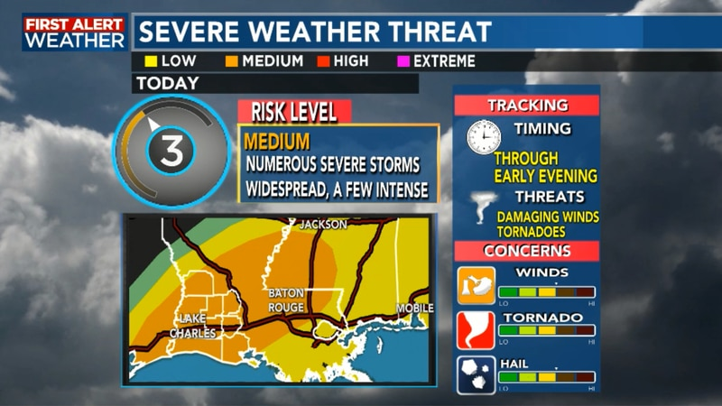 Severe Threat Today