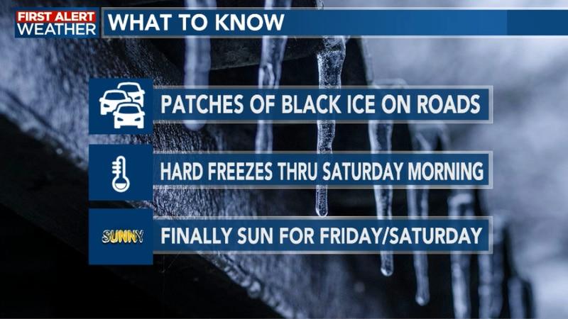Weather Headlines