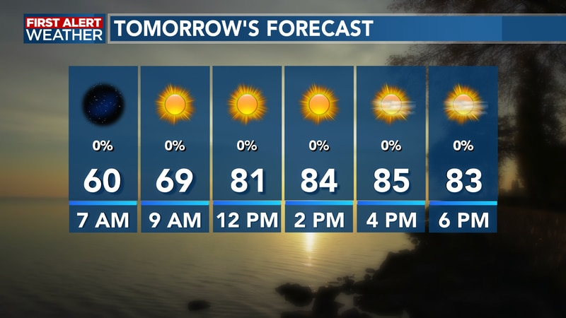 Sunshine returns as we head into our Sunday