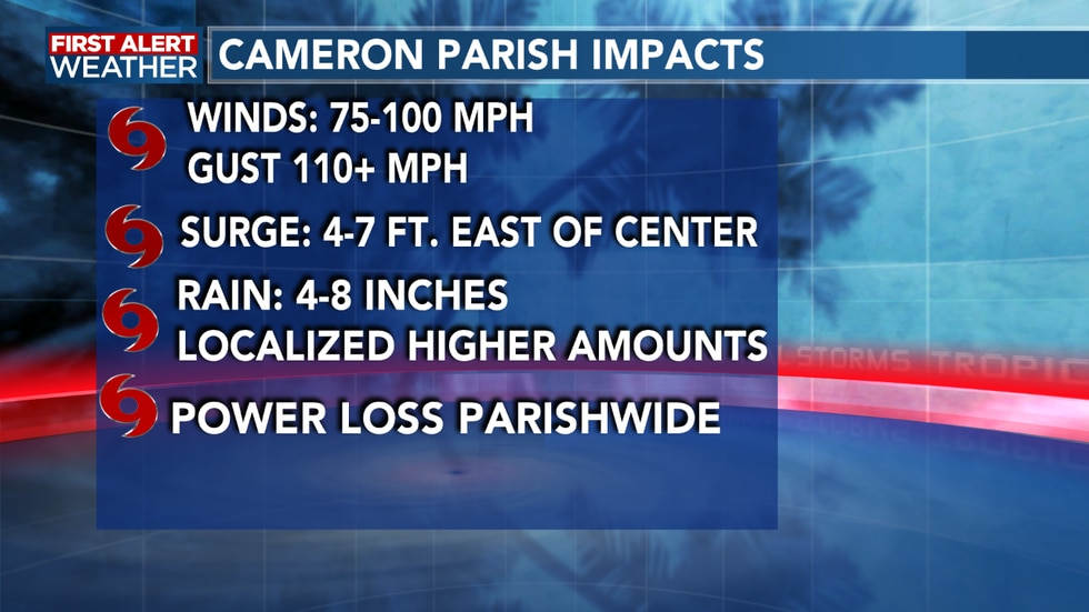 Latest impacts for Cameron