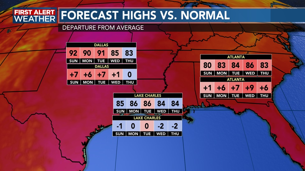 The weather pattern holds steady as we remain close to average over the next few days