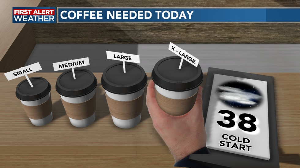 You'll need the extra large cup this morning to help warm up