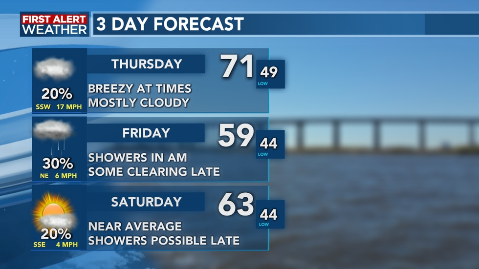 Clouds and the chance of rain will arrive late Thursday into Friday morning