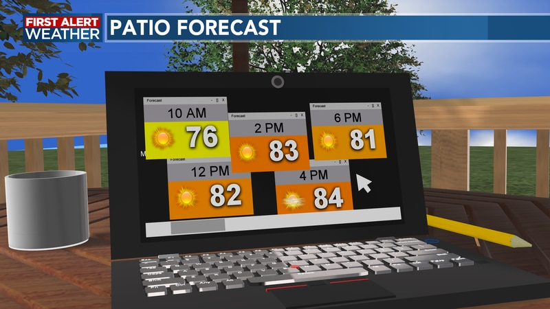 Weather remains nice over the course of the afternoon