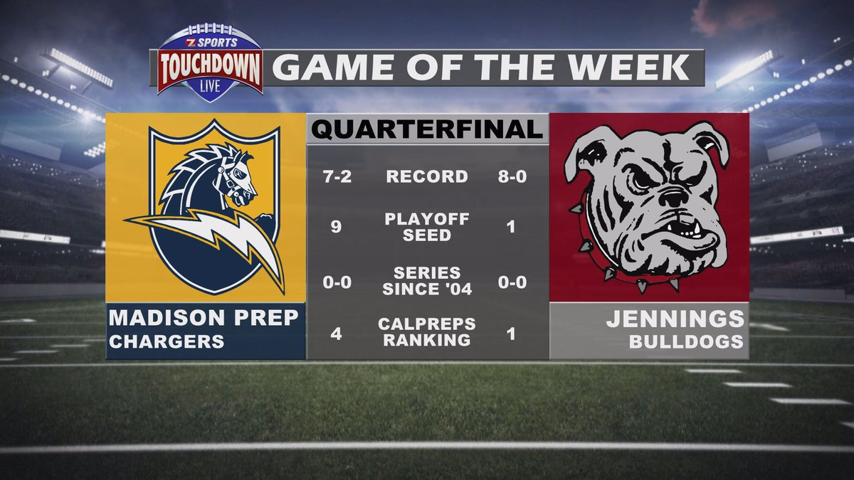 Madison Prep at Jennings is the TDL Game of the Week for the quarterfinal round of the playoffs.