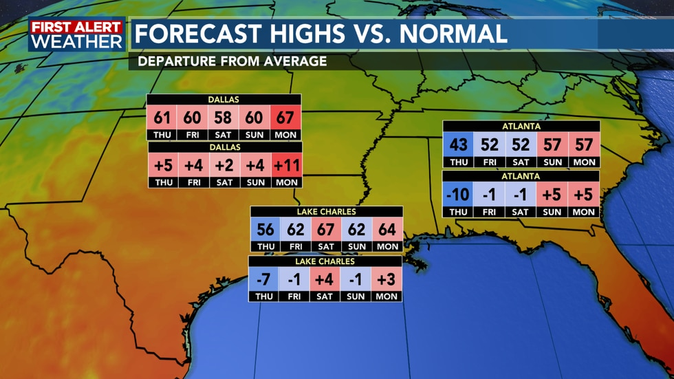 Temperatures are up and down over the next 5 days