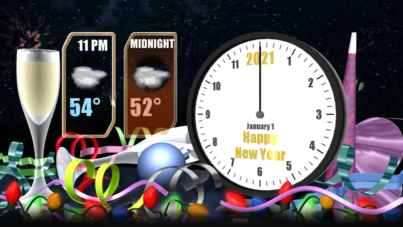 Happy New Year! Temps cooling this evening