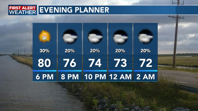 We'll see rain chances slowly falling with clouds sticking around