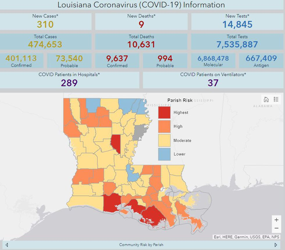 Region 5 now has a moderate risk infection rate of COVID-19 transmission