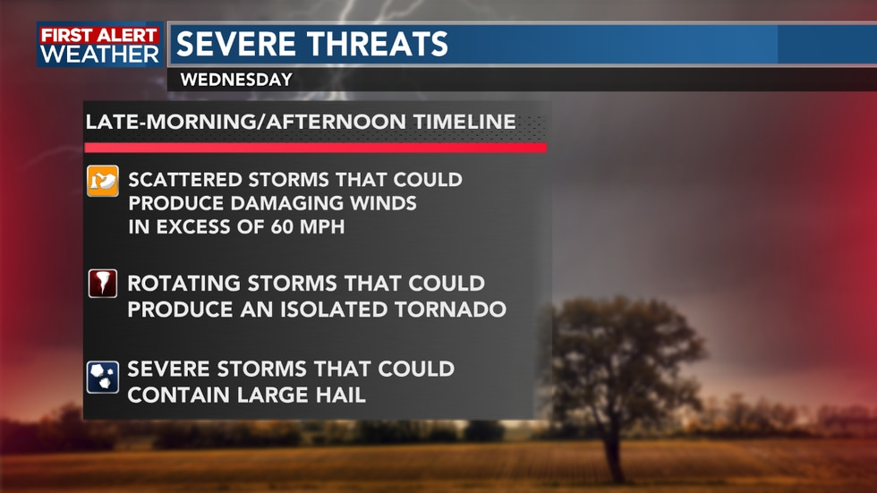Damaging winds, large hail and isolated tornadoes all possible today