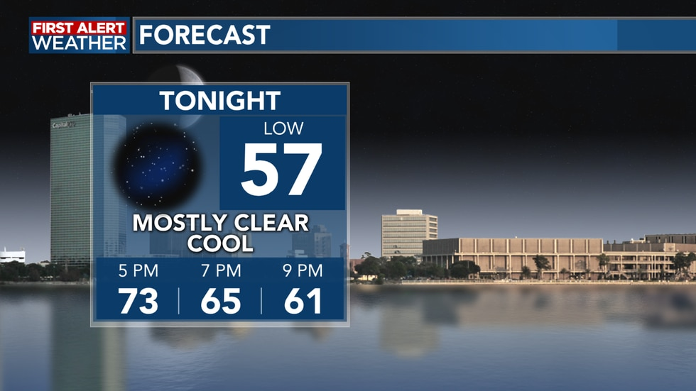 A mostly clear evening ahead with cool temperatures around