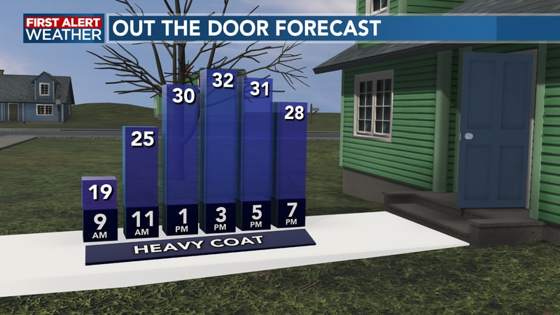 Make sure to grab the heavier coat if you have to go out this morning