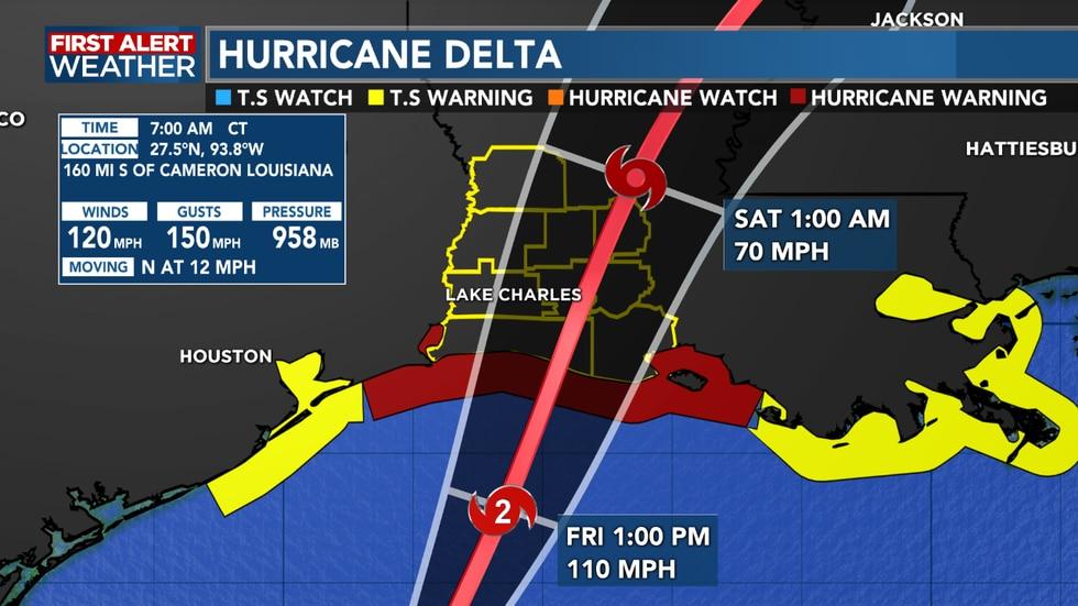 Hurricane Delta Track