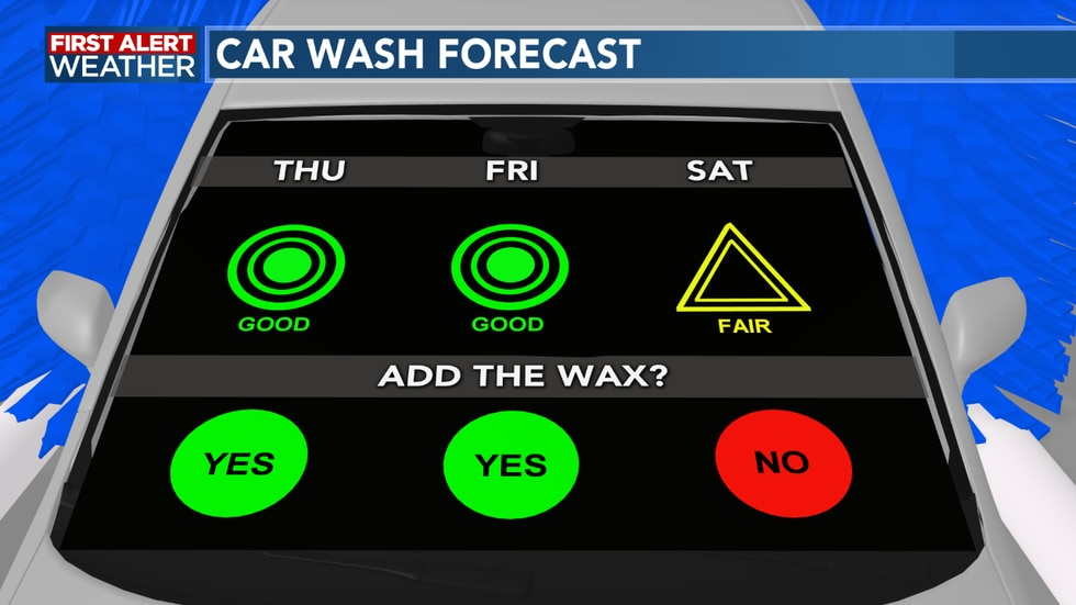 Thursday and Friday are nice to wash the car if you have to, but then we see rain move in...