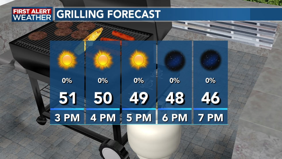 A nice evening to grill out, but it will be cool