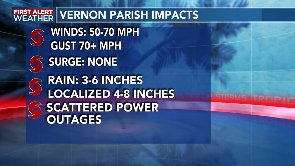Latest impacts for Vernon