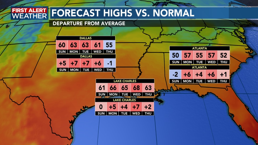 Temperatures slowly warming and remaining above average