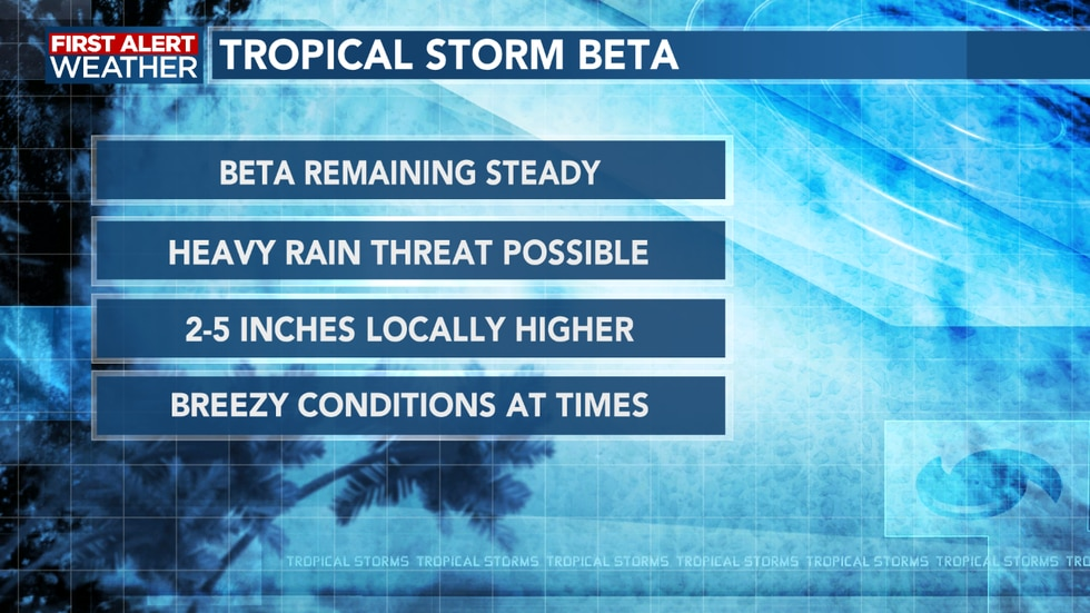 The latest information and impacts from Tropical Storm Beta