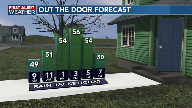 Grab the umbrella early, then a coat to stay warm into the afternoon