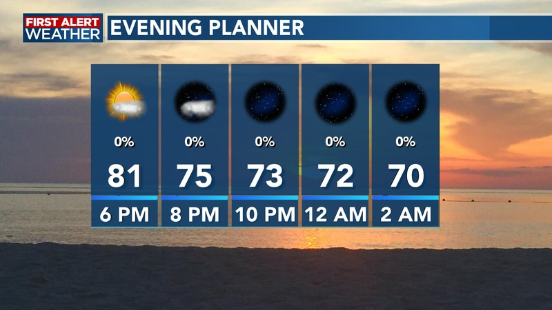 A warm and muggy evening ahead