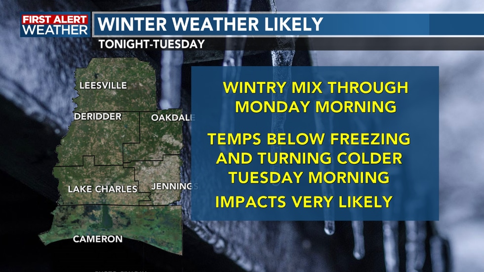We are seeing temperatures falling and ice accumulating