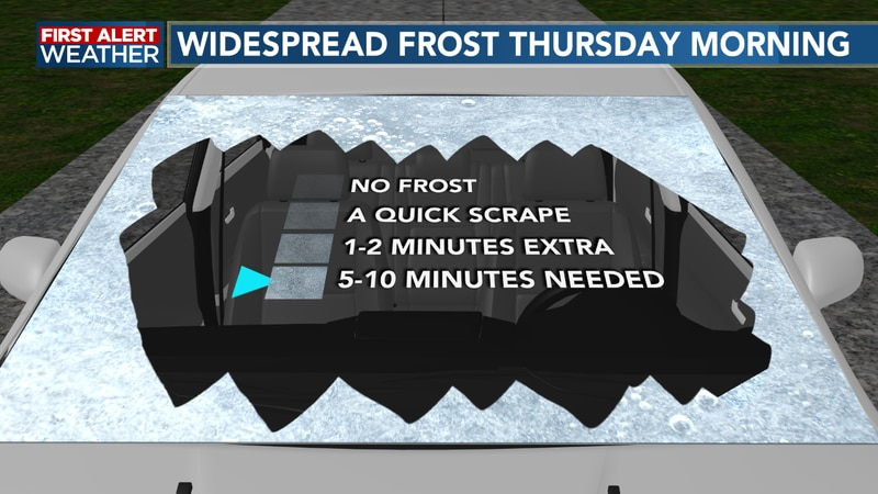 Have the ice scraper handy as widespread frost will be around
