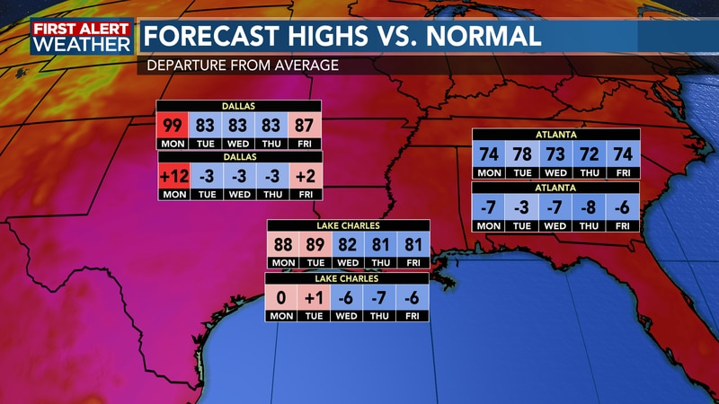 Temperatures below average by the end of the week
