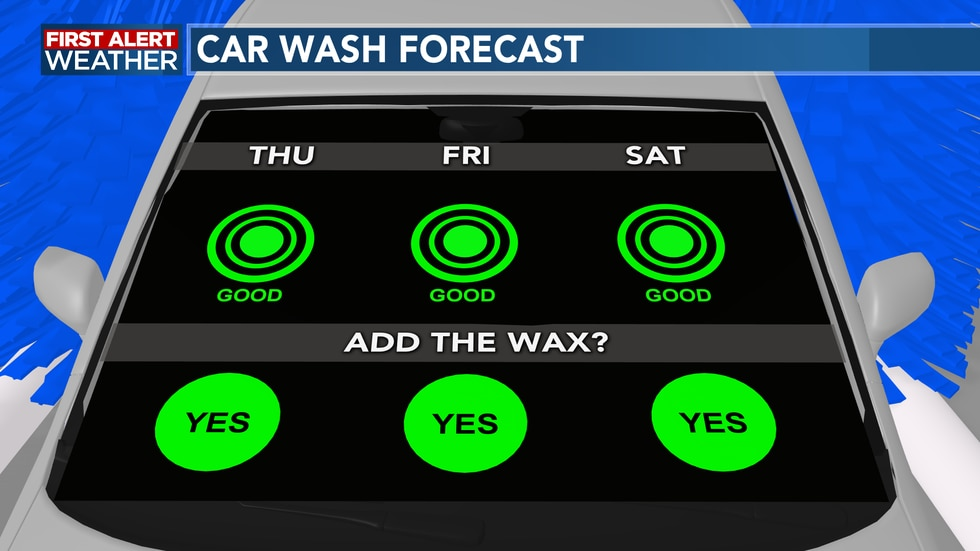 The weather will be perfect to get the car washed over the next few days