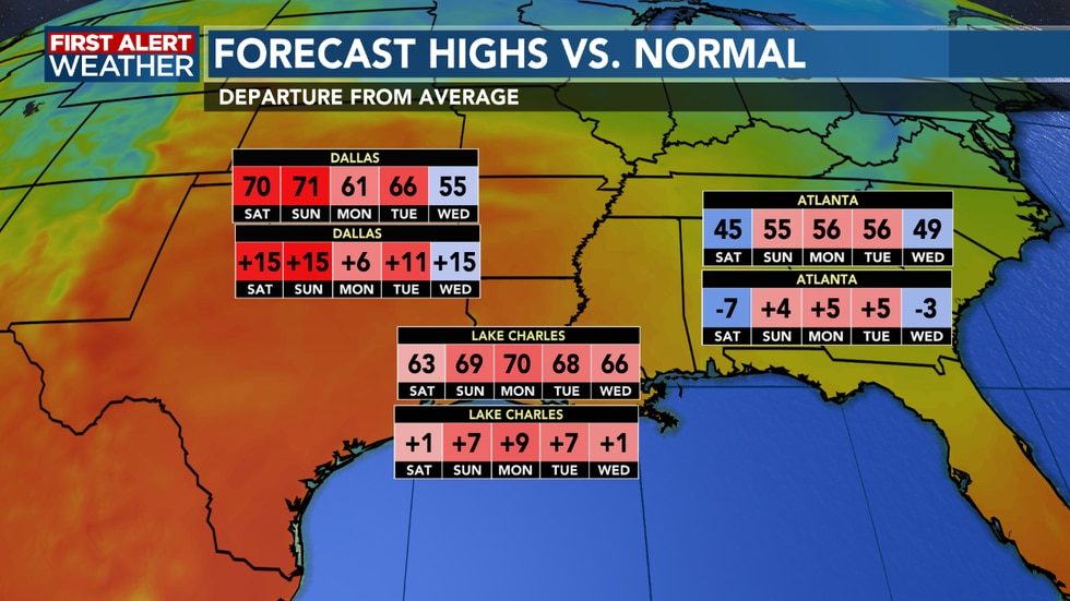 Temperatures will be above average into next week