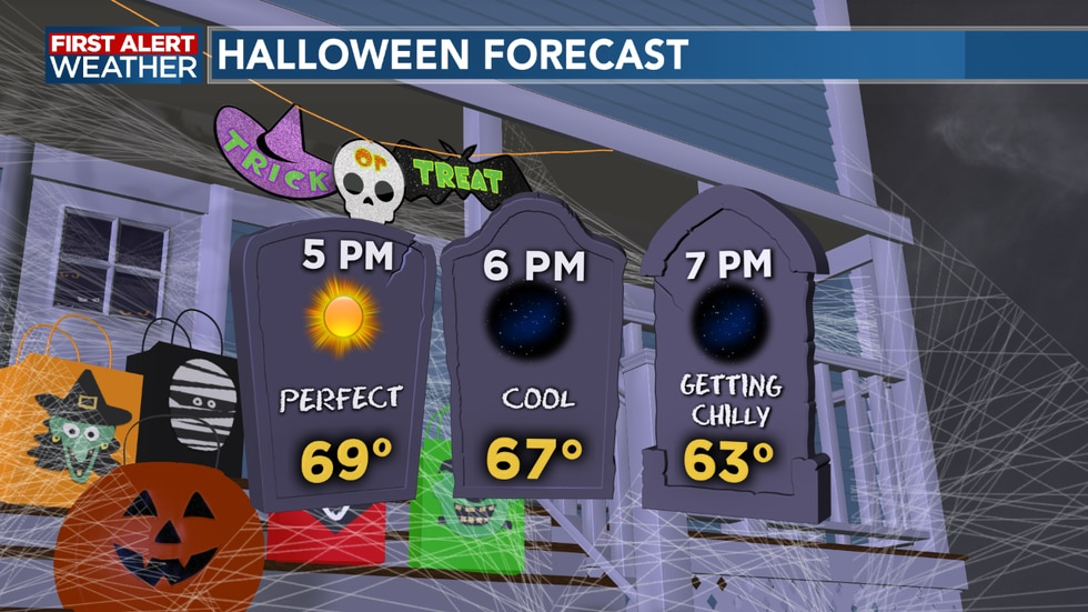 A light jacket needed for Trick-or-Treat on Saturday night